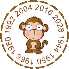 Год обезьяны, какие года?